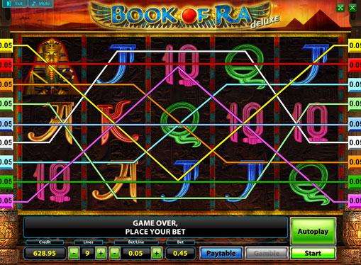 Die Rollen des Spielautomat Book of Ra Deluxe