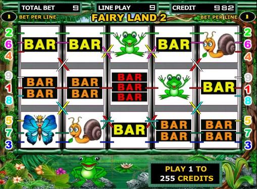 Die Rollen von Slot Fairy Land