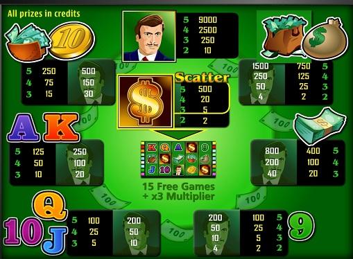 Die Zeichen der Slot Das Money Game