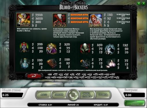 Australian online casino blackjack