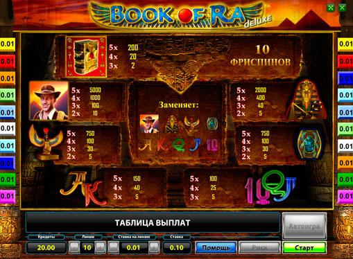 Die Zeichen des Spielautomat Book of Ra Deluxe
