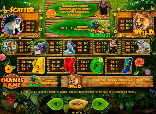 Die Zeichen des Spielautomat Happy Jungle