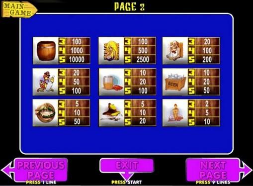 Die Zeichen des Spielautomat Lucky Drink