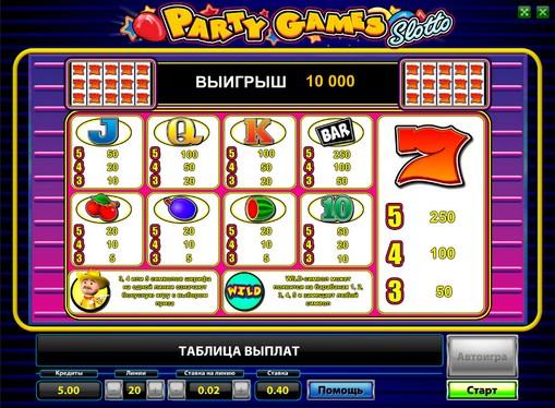 Die Zeichen des Spielautomat Party Games Slotto