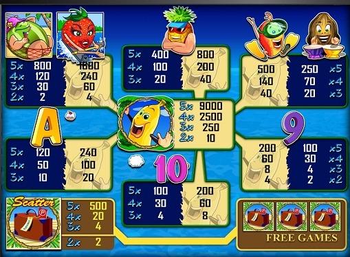 Die Zeichen des Spielautomaten Bananas go bahamas