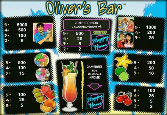 Die Zeichen des Spielautomaten Oliver's bar