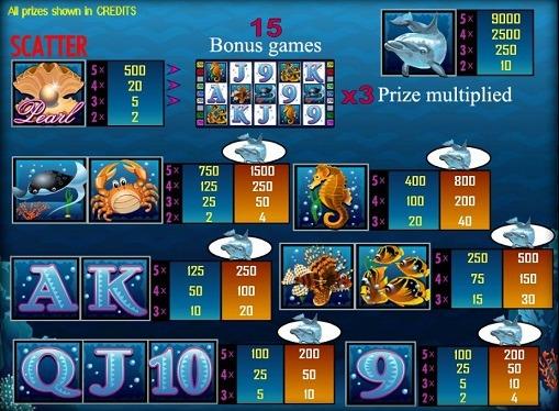 Dolphin's Pearl Die Zeichen von Slot