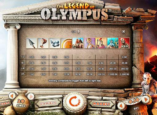 Spiele The Legend Of Olympus - Video Slots Online